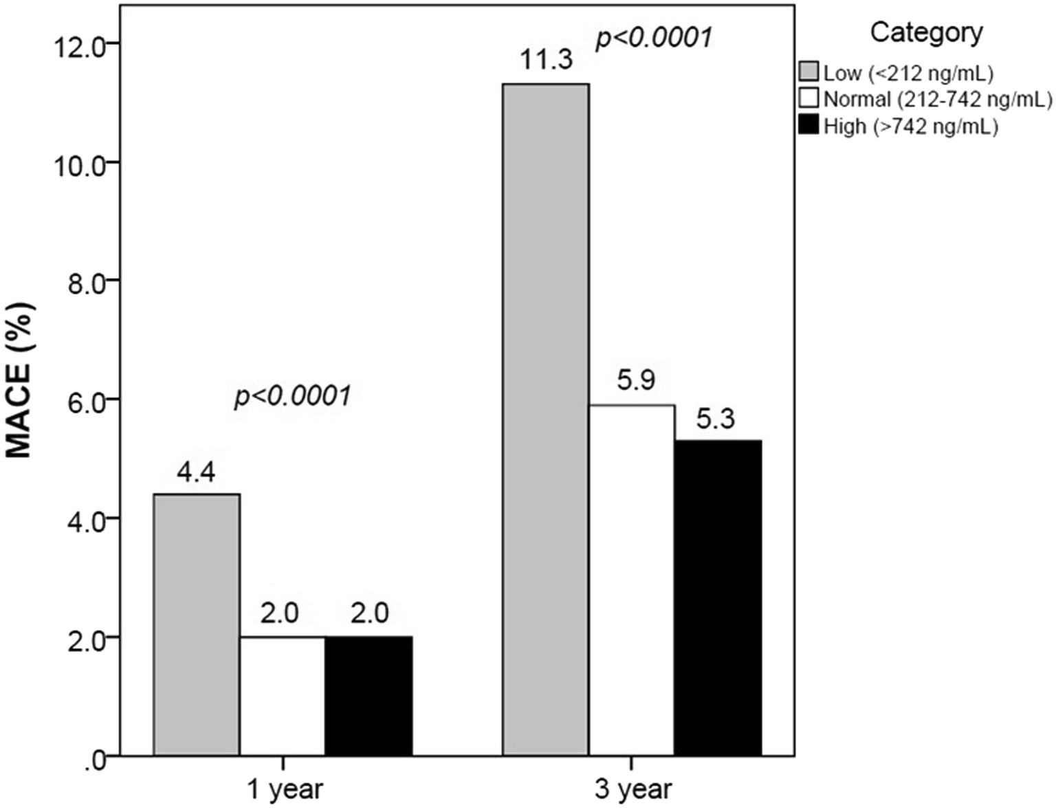 impact of myocardial infarction Objective to measure the short term impact on hospital admissions for myocardial infarction of the introduction of smoke-free legislation in england on 1 july 2007.